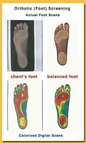 Orthotic (Foot) Scanning